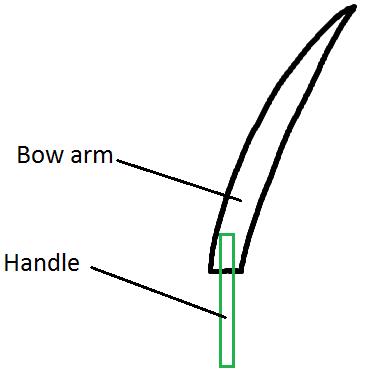 bowhandle